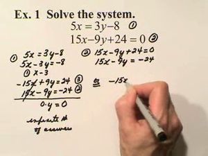 300px Math Lesson Free Math Courses for Adults Online