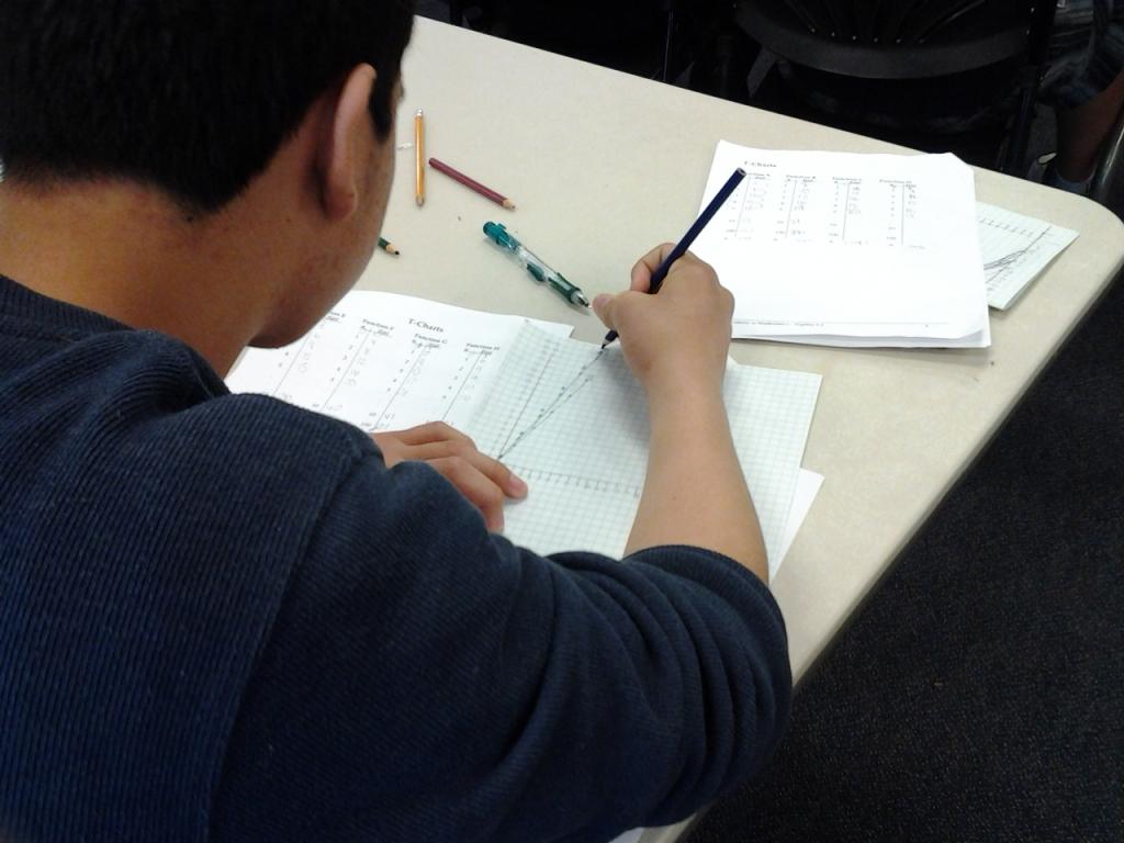 C3 maths coursework help